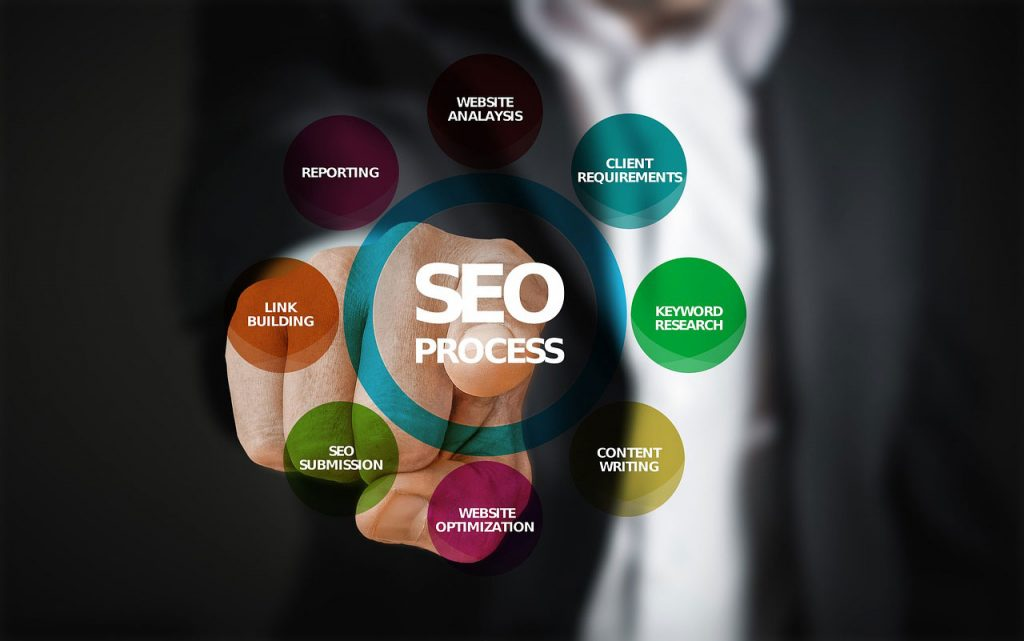 indeed resume upload%0A SEO in